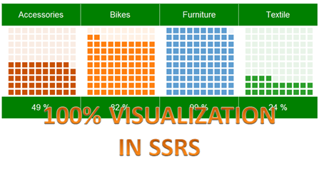 100% Visualization in SSRS