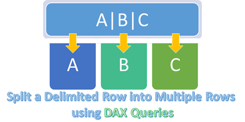 Split a Delimited Row into Multiple Rows using DAX Queries