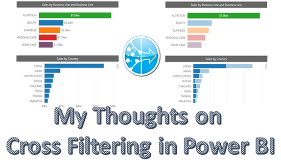 My Thoughts on Cross Filtering in Power BI