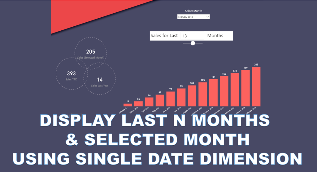 Display Last N Months & Selected Month using Single Date Dimension