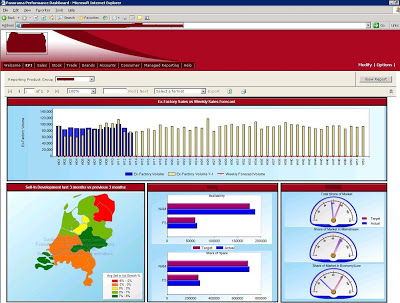 Dashboards in SSRS 2008