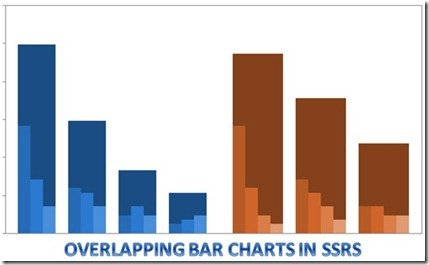 Overlapping Charts in SSRS using Range Charts