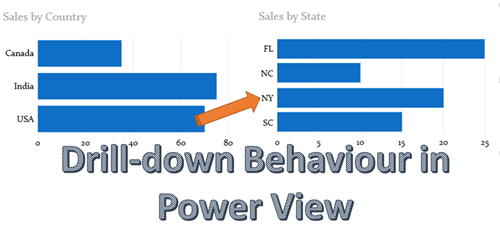 Drill-down Behaviour in Power View
