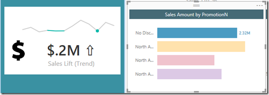 Using DAX to make your Power BI DataViz more meaningful