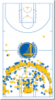NBA style Shot Charts in Power BI